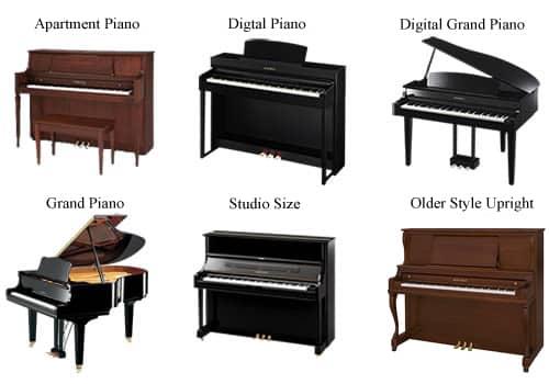 Piano Style Chart